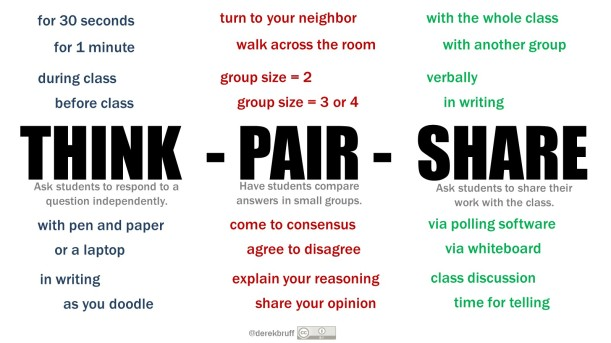 Think-Pair-Share-3.jpg